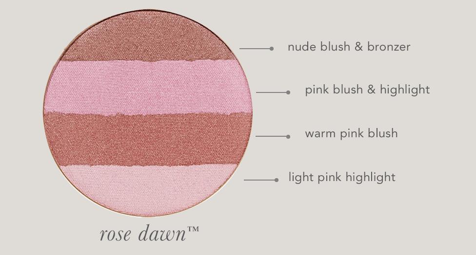 Como aplicar Rose Dawn Bronzer