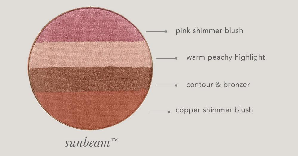 Como aplicar Bronzeador Sunbeam